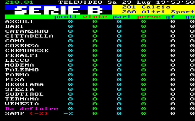 Calcio Risultati In Tempo Reale Serie A E Serie B Sportmain